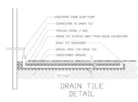 Yard Drainage Sketch 3 o
