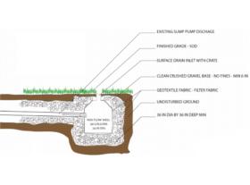 Yard Drainage Sketch 4 o