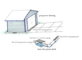 Yard Drainage Sketch 6 o